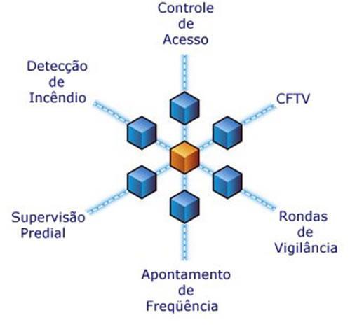 mpitemporario.com.br/projetos/t-logica.com.br